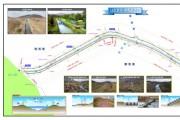 서구 , '4대 하천에 대한 종합계획인 생태하천복원'  계획